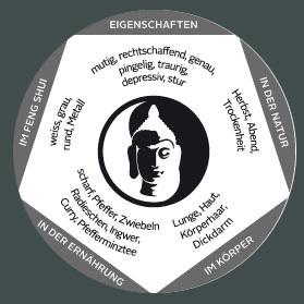 Element Metall